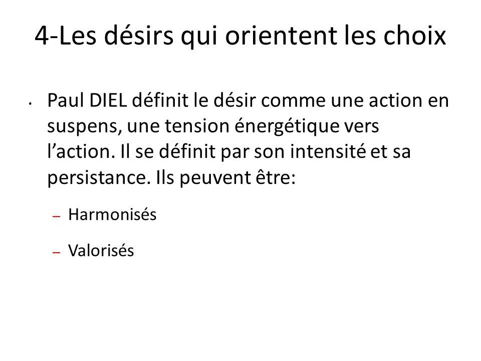 4-Les désirs qui orientent les choix Paul DIEL définit le désir comme une action en suspens, une tension énergétique vers l'action. Il se définit par