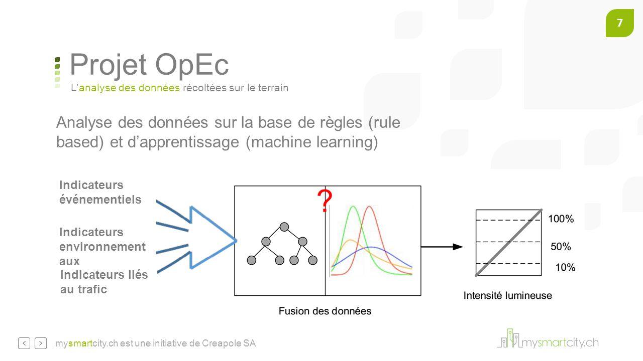 7 mysmartcity.ch est une initiative de Creapole SA L'analyse des données récoltées sur le terrain Projet OpEc Analyse des données sur la base de règle
