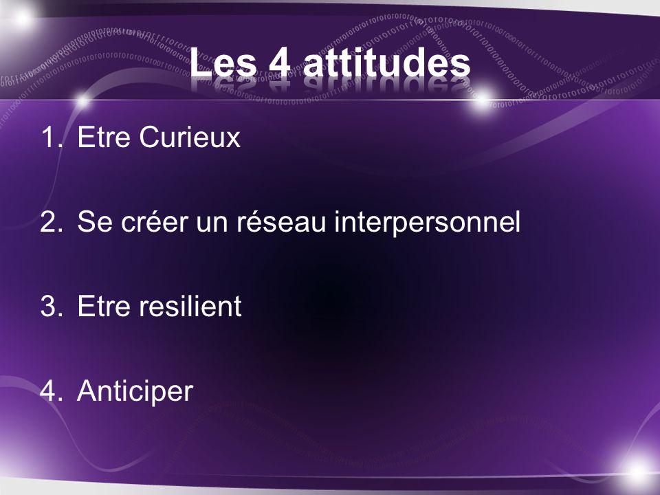 1.Etre Curieux 2.Se créer un réseau interpersonnel 3.Etre resilient 4.Anticiper