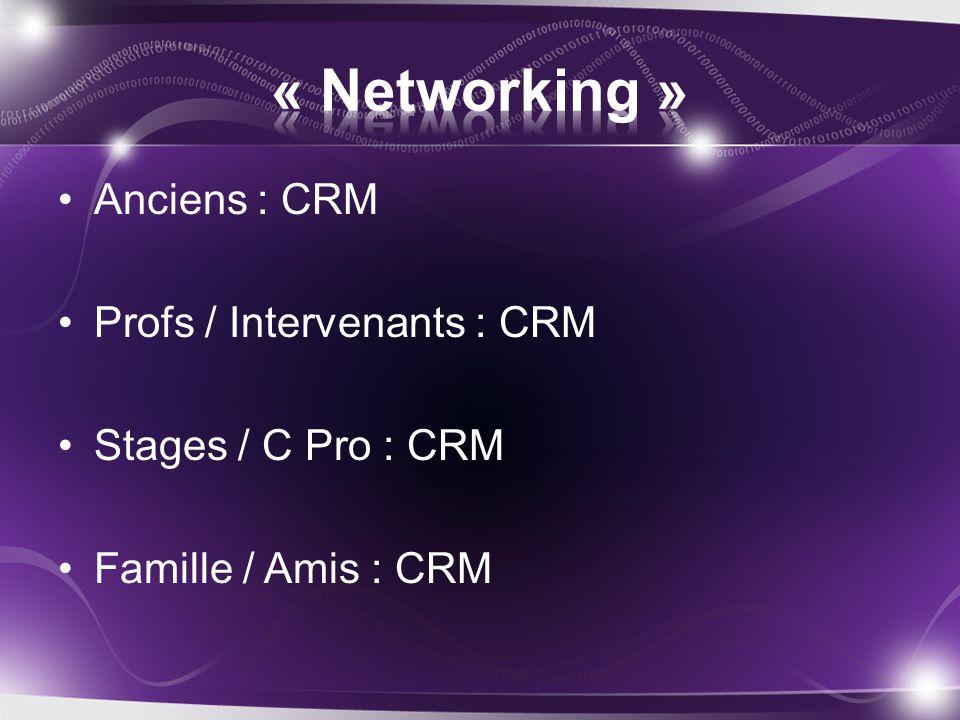 Anciens : CRM Profs / Intervenants : CRM Stages / C Pro : CRM Famille / Amis : CRM