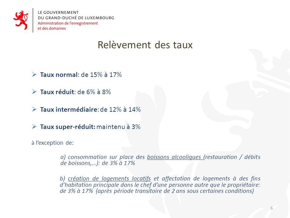 Relèvement des taux  Taux normal: de 15% à 17%  Taux réduit: de 6% à 8%  Taux intermédiaire: de 12% à 14%  Taux super-réduit: maintenu à 3% à l'exception de: a) consommation sur place des boissons alcooliques (restauration / débits de boissons,…): de 3% à 17% b) création de logements locatifs et affectation de logements à des fins d'habitation principale dans le chef d'une personne autre que le propriétaire: de 3% à 17% (après période transitoire de 2 ans sous certaines conditions) 6