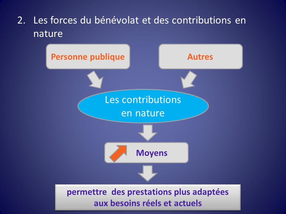 2.Les forces du bénévolat et des contributions en nature Les contributions en nature Moyens Personne publiqueAutres permettre des prestations plus ada