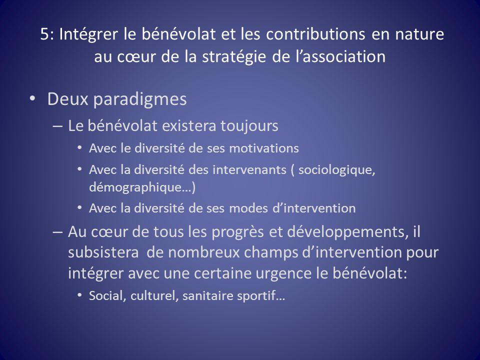 5: Intégrer le bénévolat et les contributions en nature au cœur de la stratégie de l'association Deux paradigmes – Le bénévolat existera toujours Avec