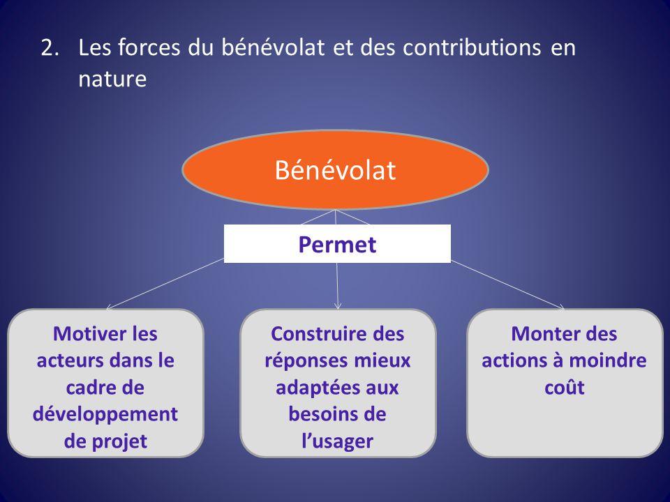 2.Les forces du bénévolat et des contributions en nature Bénévolat Motiver les acteurs dans le cadre de développement de projet Construire des réponse