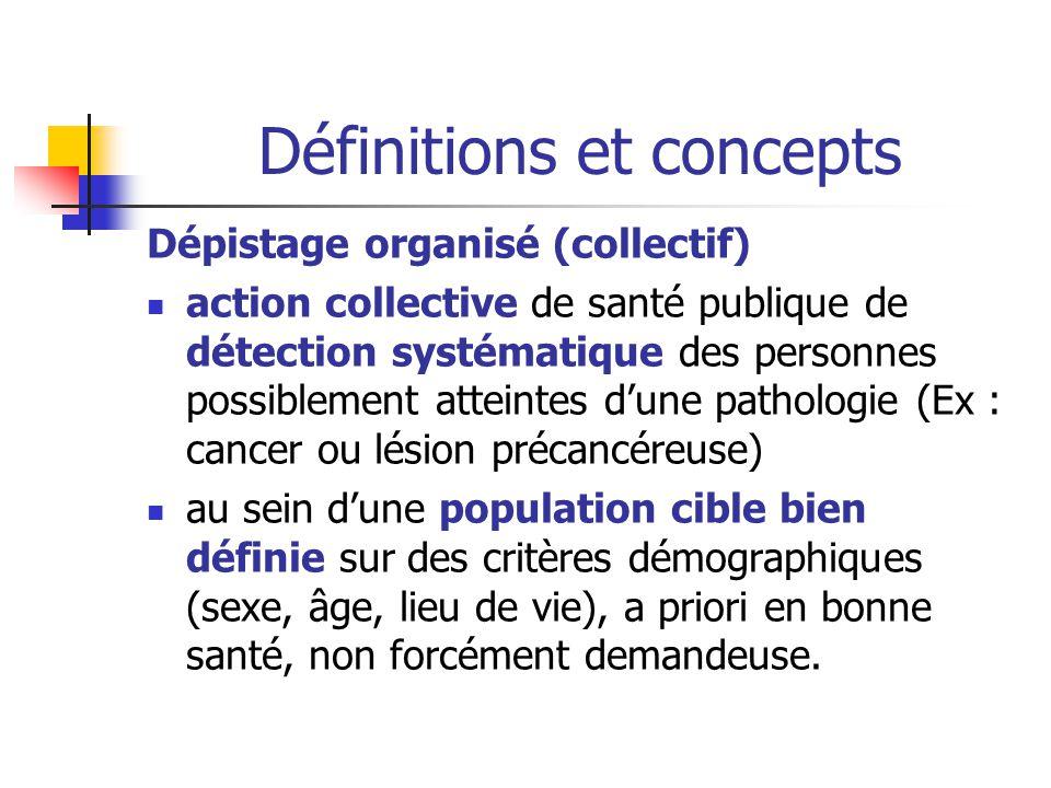 Définitions et concepts Dépistage organisé (collectif) action collective de santé publique de détection systématique des personnes possiblement attein