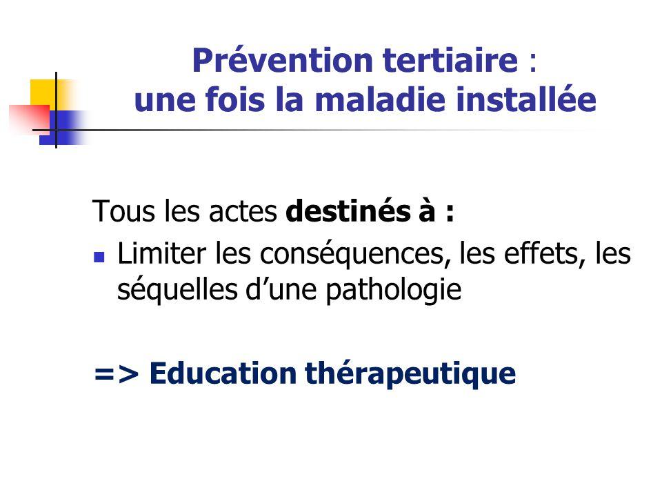 Prévention tertiaire : une fois la maladie installée Tous les actes destinés à : Limiter les conséquences, les effets, les séquelles d'une pathologie