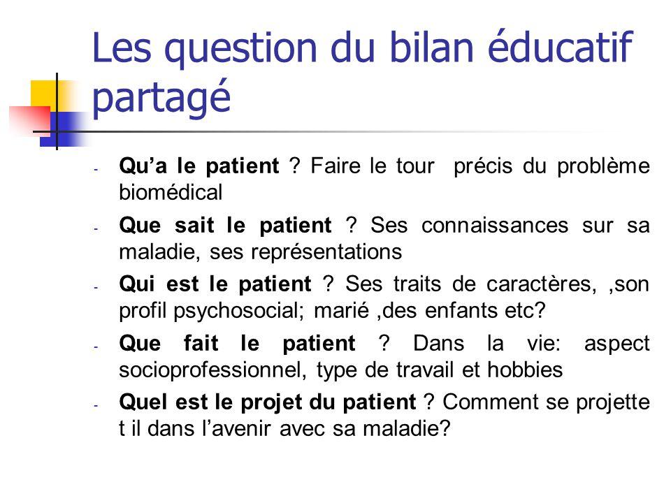 Les question du bilan éducatif partagé - Qu'a le patient ? Faire le tour précis du problème biomédical - Que sait le patient ? Ses connaissances sur s