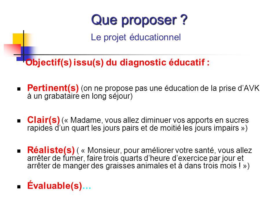 Objectif(s) issu(s) du diagnostic éducatif : Pertinent(s) (on ne propose pas une éducation de la prise d'AVK à un grabataire en long séjour) Clair(s)