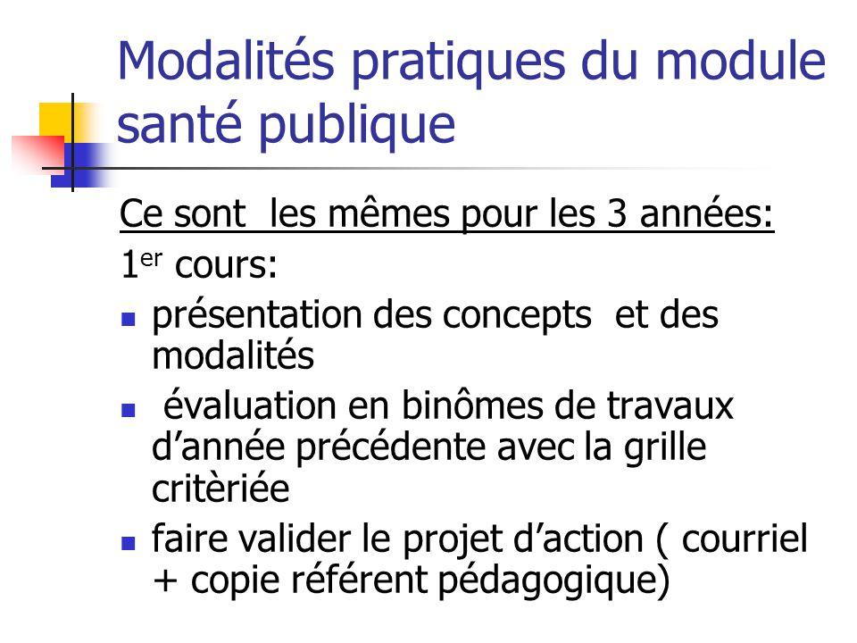 Modalités pratiques du module santé publique Ce sont les mêmes pour les 3 années: 1 er cours: présentation des concepts et des modalités évaluation en