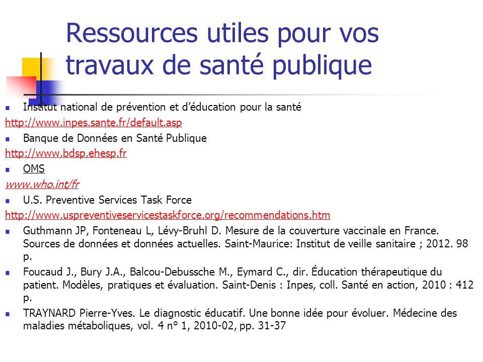 Ressources utiles pour vos travaux de santé publique Institut national de prévention et d'éducation pour la santé http://www.inpes.sante.fr/default.as