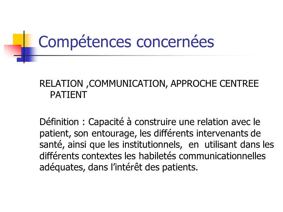 Compétences concernées RELATION,COMMUNICATION, APPROCHE CENTREE PATIENT Définition : Capacité à construire une relation avec le patient, son entourage