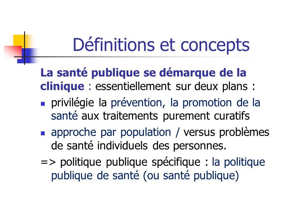 Définitions et concepts La santé publique se démarque de la clinique : essentiellement sur deux plans : privilégie la prévention, la promotion de la s