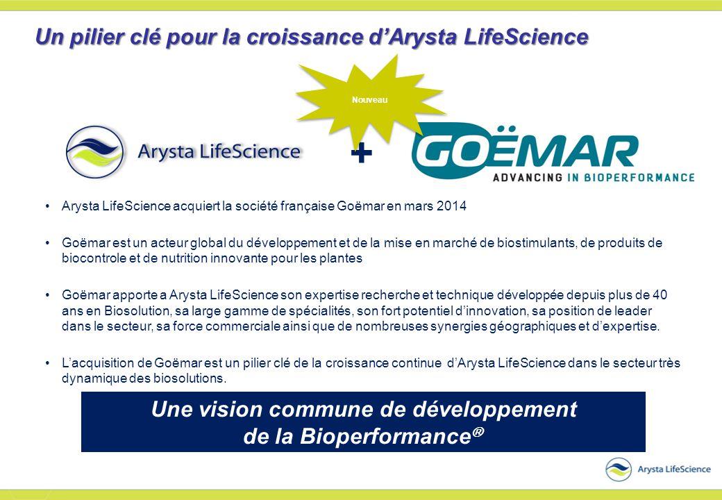Arysta LifeScience acquiert la société française Goëmar en mars 2014 Goëmar est un acteur global du développement et de la mise en marché de biostimul