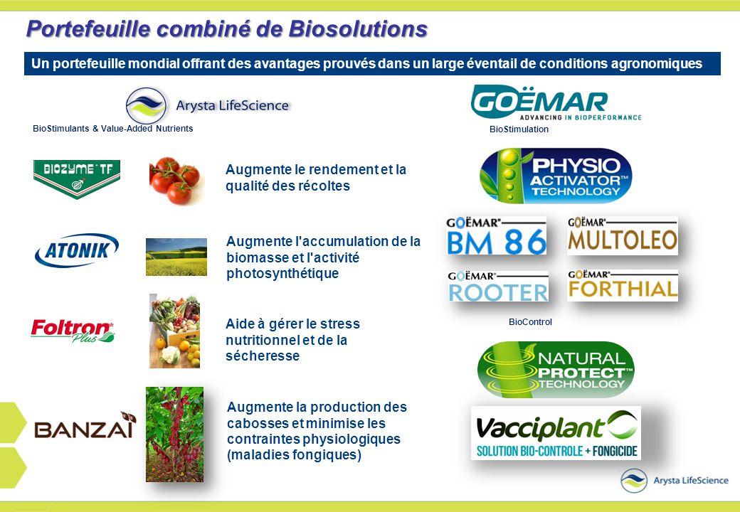 Portefeuille combiné de Biosolutions Augmente le rendement et la qualité des récoltes Un portefeuille mondial offrant des avantages prouvés dans un la