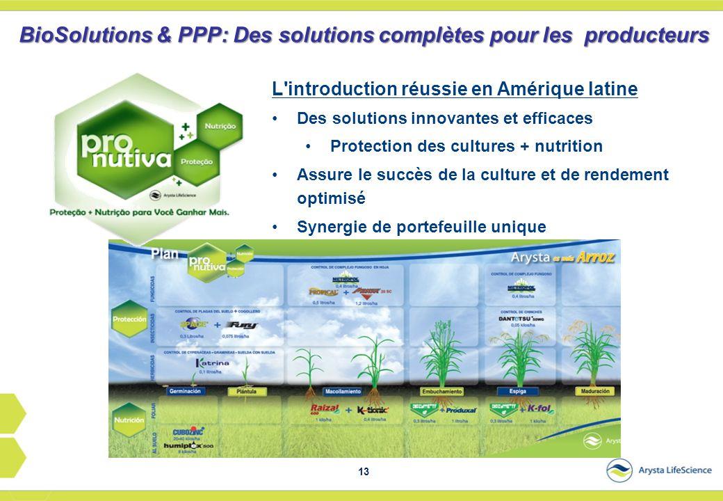 BioSolutions & PPP: Des solutions complètes pour les producteurs 13 L'introduction réussie en Amérique latine Des solutions innovantes et efficaces Pr