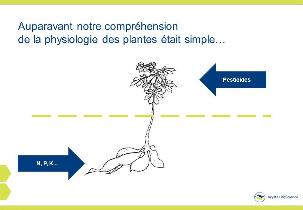 Auparavant notre compréhension de la physiologie des plantes était simple… N, P, K... Pesticides