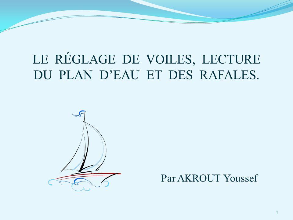 LE RÉGLAGE DE VOILES, LECTURE DU PLAN D'EAU ET DES RAFALES. Par AKROUT Youssef 1