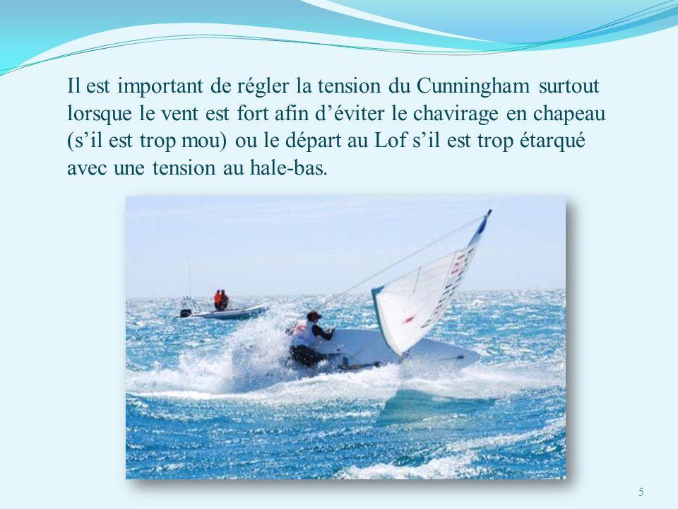 Il est important de régler la tension du Cunningham surtout lorsque le vent est fort afin d'éviter le chavirage en chapeau (s'il est trop mou) ou le d