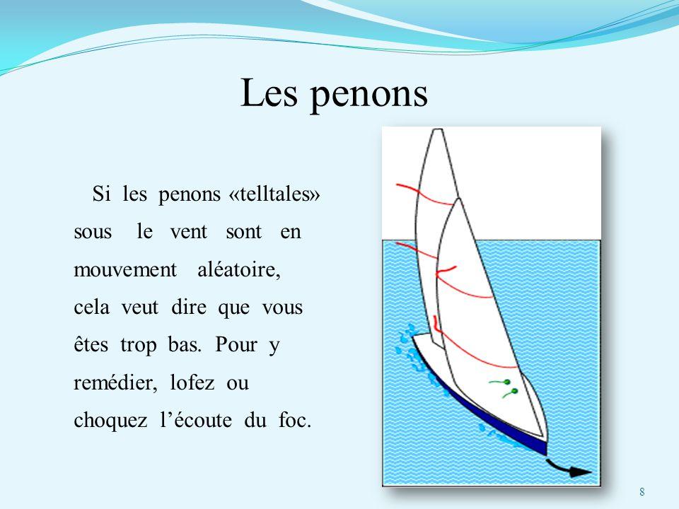 Si les penons au vent sont continuellement en mouvement aléatoire et que le bateau n'est pas en gite excessive, c'est que vous naviguez trop haut.