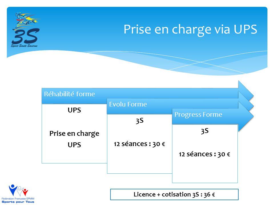 Prise en charge via UPS Réhabilité forme UPS Prise en charge UPS Evolu Forme 3S 12 séances : 30 € Progress Forme 3S 12 séances : 30 € Licence + cotisa