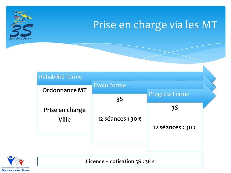Prise en charge via les MT Réhabilité forme Ordonnance MT Prise en charge Ville Evolu Forme 3S 12 séances : 30 € Progress Forme 3S 12 séances : 30 € L