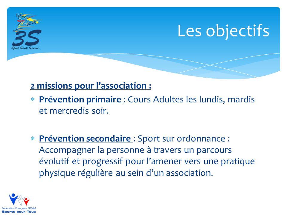Les objectifs 2 missions pour l'association :  Prévention primaire : Cours Adultes les lundis, mardis et mercredis soir.  Prévention secondaire : Sp