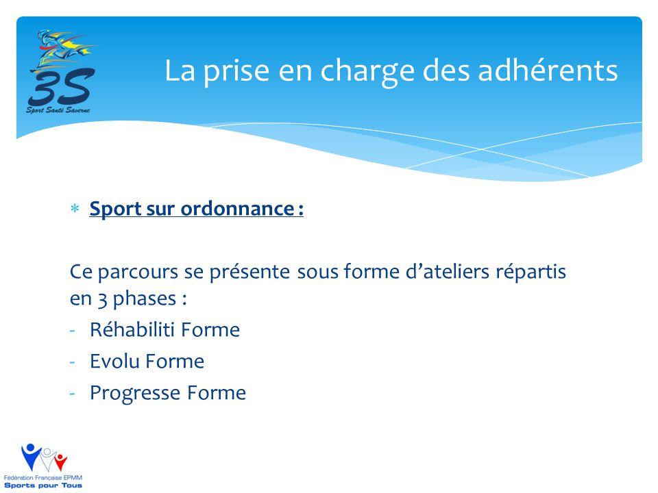 La prise en charge des adhérents  Sport sur ordonnance : Ce parcours se présente sous forme d'ateliers répartis en 3 phases : -Réhabiliti Forme -Evol