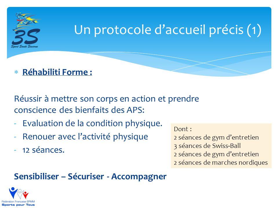 Un protocole d'accueil précis (1)  Réhabiliti Forme : Réussir à mettre son corps en action et prendre conscience des bienfaits des APS: -Evaluation d