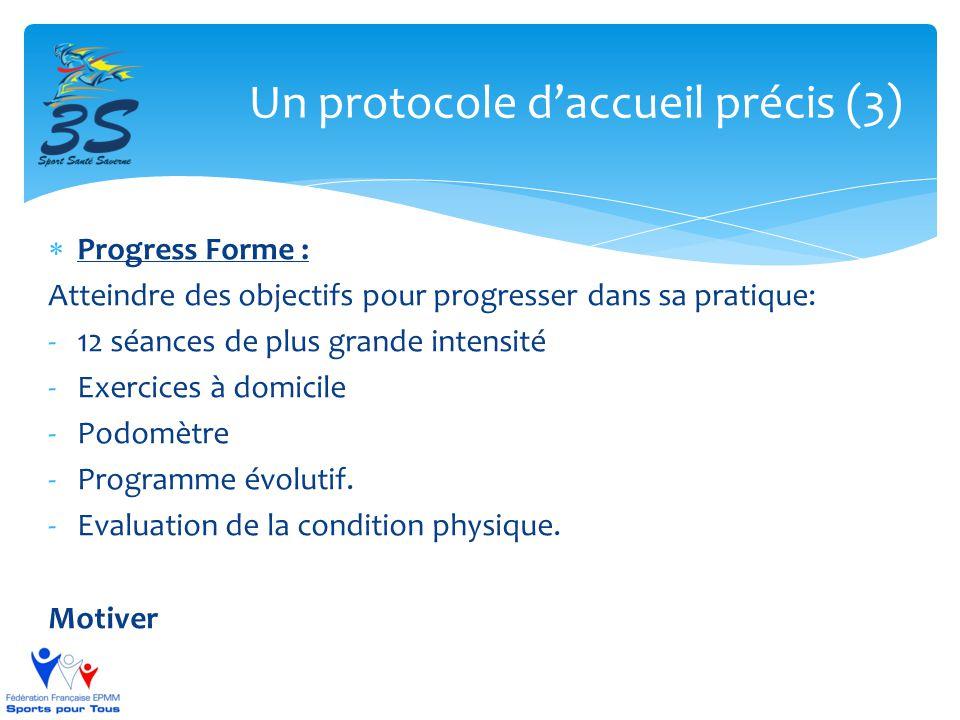 Un protocole d'accueil précis (3)  Progress Forme : Atteindre des objectifs pour progresser dans sa pratique: -12 séances de plus grande intensité -E