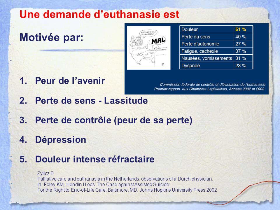 Une demande d'euthanasie est Motivée par: 1.Peur de l'avenir 2.Perte de sens - Lassitude 3.Perte de contrôle (peur de sa perte) 4.Dépression 5.Douleur