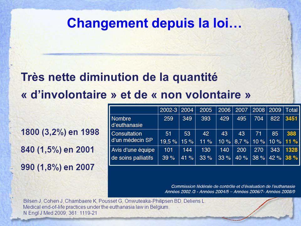 Changement depuis la loi… Très nette diminution de la quantité « d'involontaire » et de « non volontaire » 1800 (3,2%) en 1998 840 (1,5%) en 2001 990