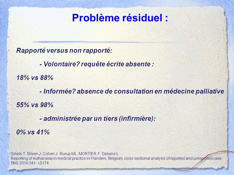 Problème résiduel : Rapporté versus non rapporté: - Volontaire? requête écrite absente : 18% vs 88% - Informée? absence de consultation en médecine pa