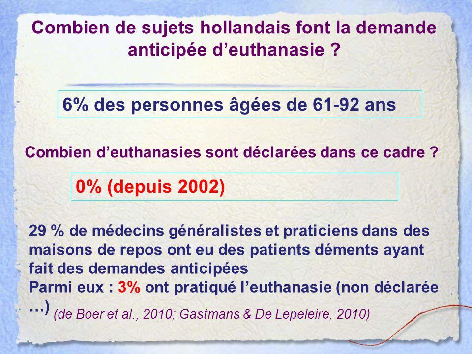 6% des personnes âgées de 61-92 ans Combien de sujets hollandais font la demande anticipée d'euthanasie ? (de Boer et al., 2010; Gastmans & De Lepelei