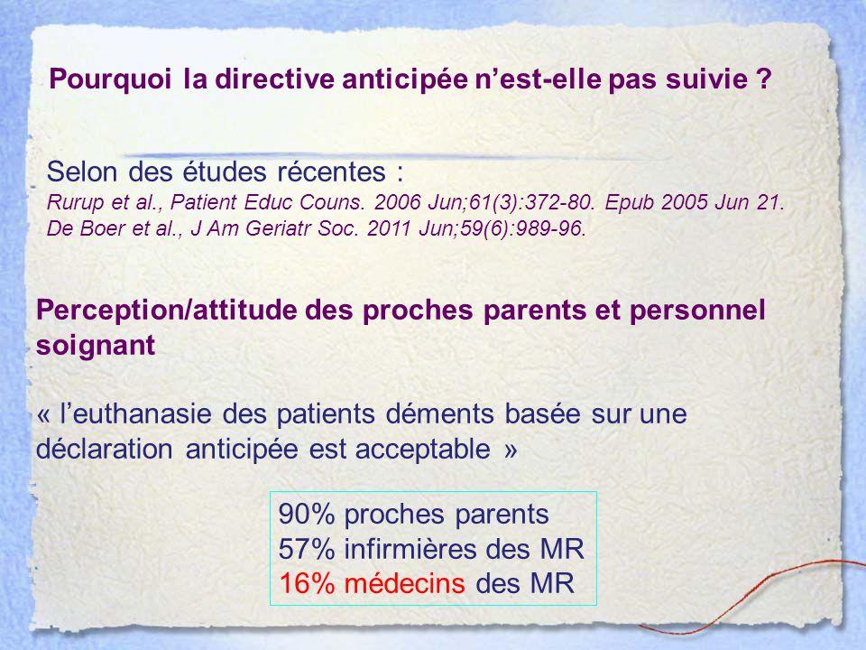 Pourquoi la directive anticipée n'est-elle pas suivie ? Selon des études récentes : Rurup et al., Patient Educ Couns. 2006 Jun;61(3):372-80. Epub 2005
