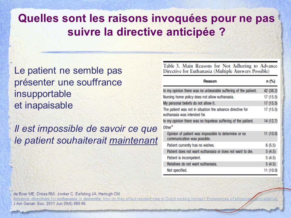 Quelles sont les raisons invoquées pour ne pas suivre la directive anticipée ? Le patient ne semble pas présenter une souffrance insupportable et inap