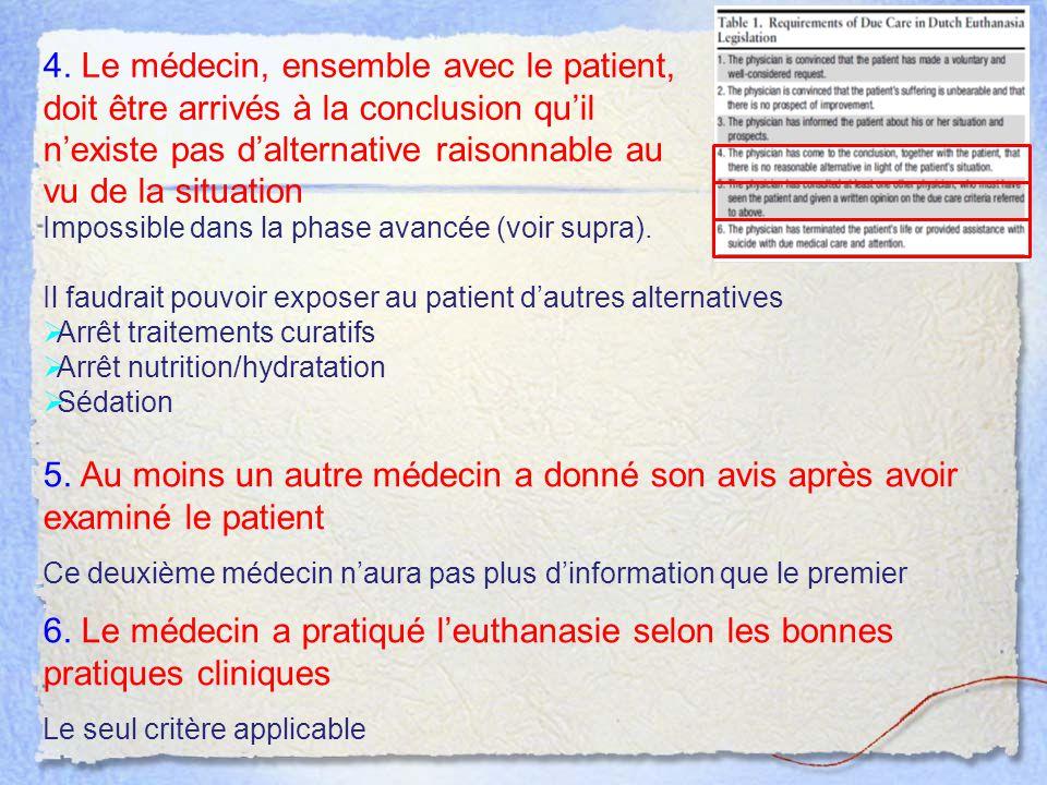 4. Le médecin, ensemble avec le patient, doit être arrivés à la conclusion qu'il n'existe pas d'alternative raisonnable au vu de la situation Impossib