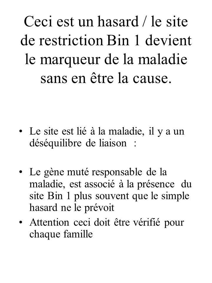 Ceci est un hasard / le site de restriction Bin 1 devient le marqueur de la maladie sans en être la cause.