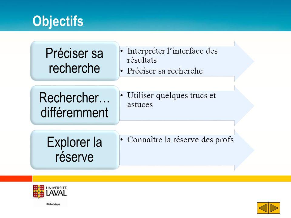 Objectifs Interpréter l'interface des résultats Préciser sa recherche Utiliser quelques trucs et astuces Rechercher… différemment Connaître la réserve des profs Explorer la réserve