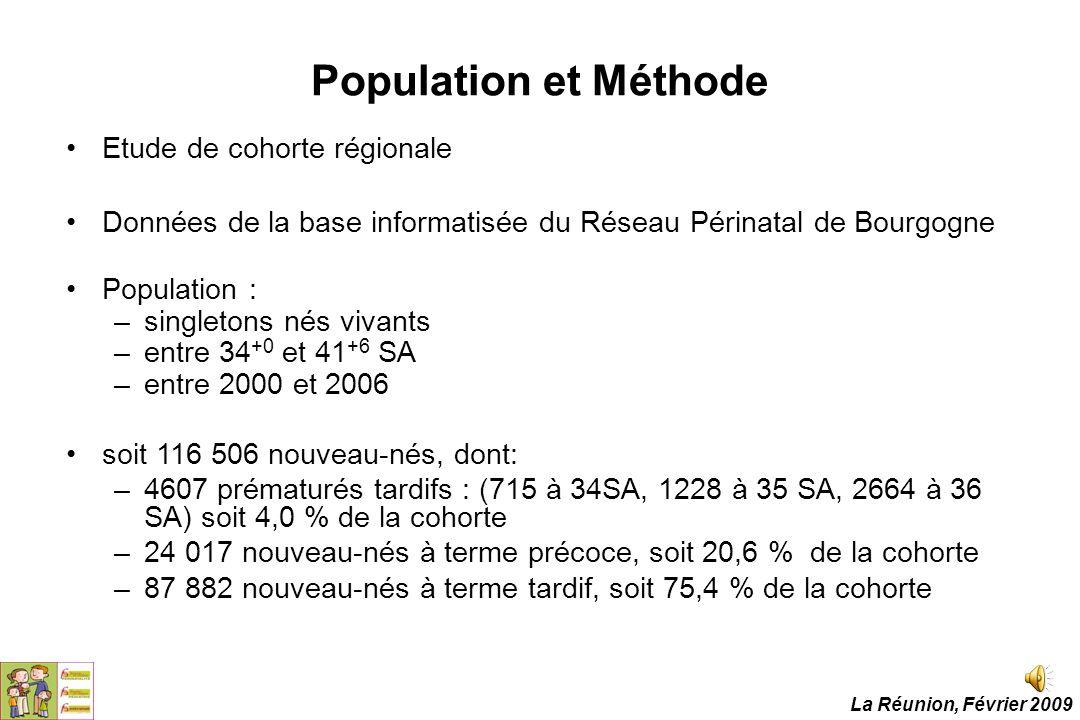 Population et Méthode Etude de cohorte régionale Données de la base informatisée du Réseau Périnatal de Bourgogne Population : –singletons nés vivants