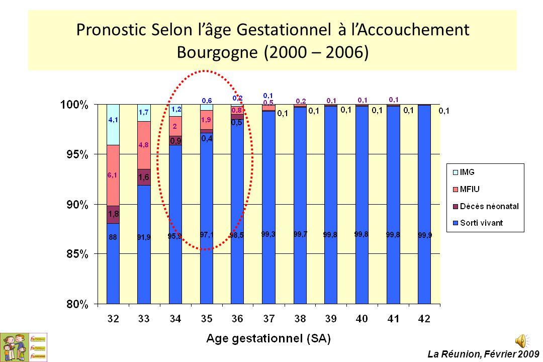 Pronostic Selon l'âge Gestationnel à l'Accouchement Bourgogne (2000 – 2006) La Réunion, Février 2009
