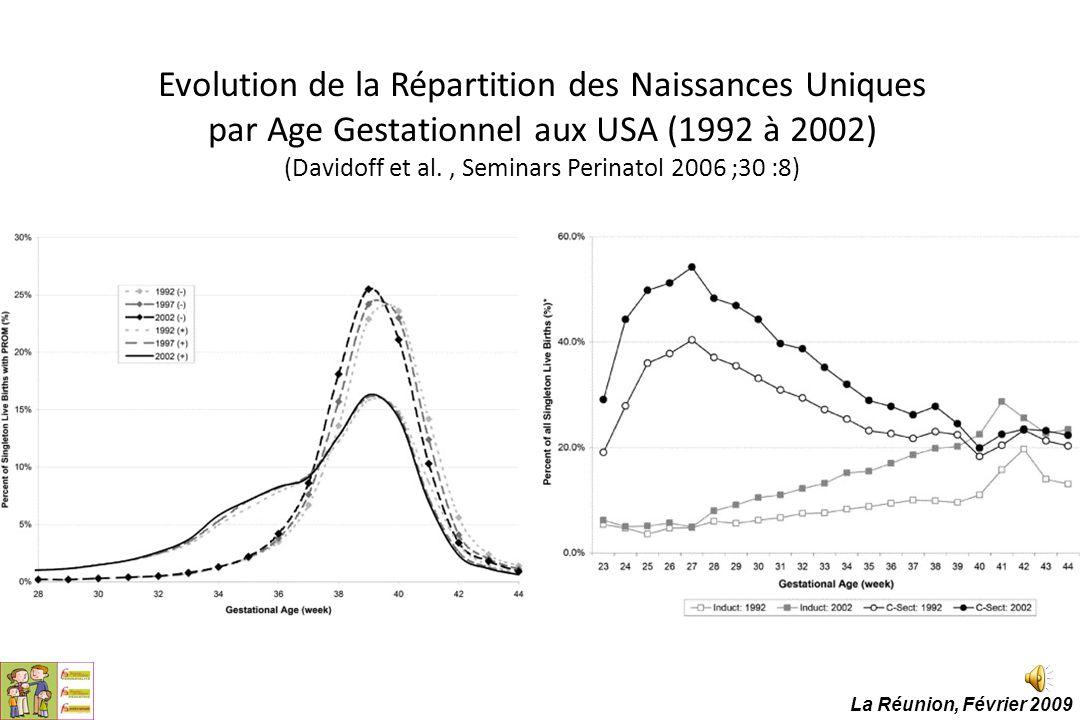 Evolution de la Répartition des Naissances Uniques par Age Gestationnel aux USA (1992 à 2002) (Davidoff et al., Seminars Perinatol 2006 ;30 :8) La Réu