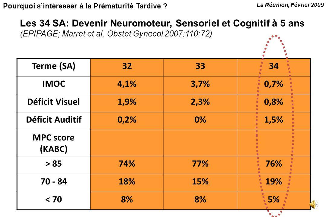 Les 34 SA: Devenir Neuromoteur, Sensoriel et Cognitif à 5 ans (EPIPAGE; Marret et al. Obstet Gynecol 2007;110:72) Terme (SA)323334 IMOC4,1%3,7%0,7% Dé