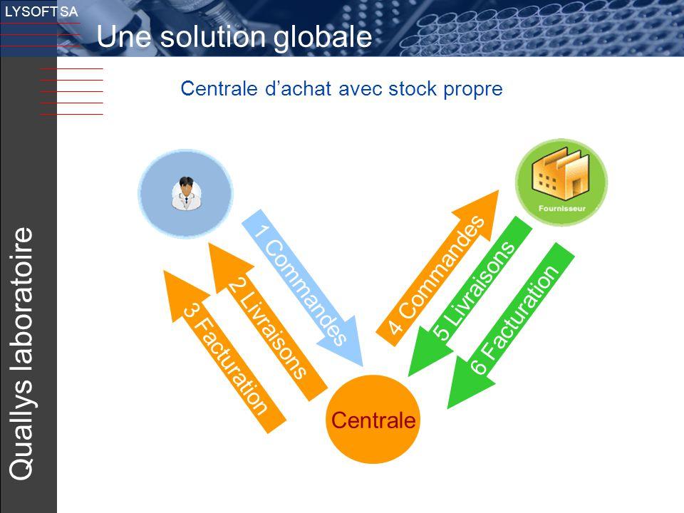 10 v LYSOFT SA Centrale d'achat avec stock propre Quallys laboratoire 1 Commandes 5 Livraisons Centrale 6 Facturation 2 Livraisons 3 Facturation 4 Com
