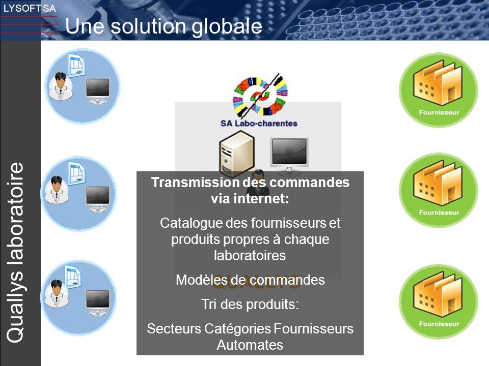 11 LYSOFT SA Quallys laboratoire QUALLYS Une solution globale Transmission des commandes via internet: Catalogue des fournisseurs et produits propres