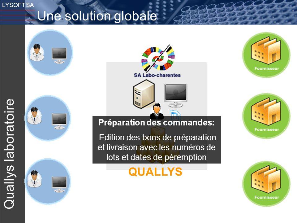 14 LYSOFT SA Quallys laboratoire QUALLYS Préparation des commandes: Edition des bons de préparation et livraison avec les numéros de lots et dates de