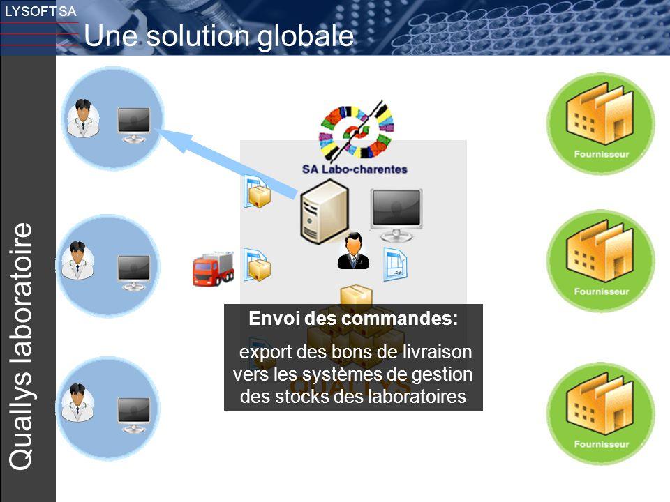 15 LYSOFT SA Quallys laboratoire QUALLYS Envoi des commandes: export des bons de livraison vers les systèmes de gestion des stocks des laboratoires Un