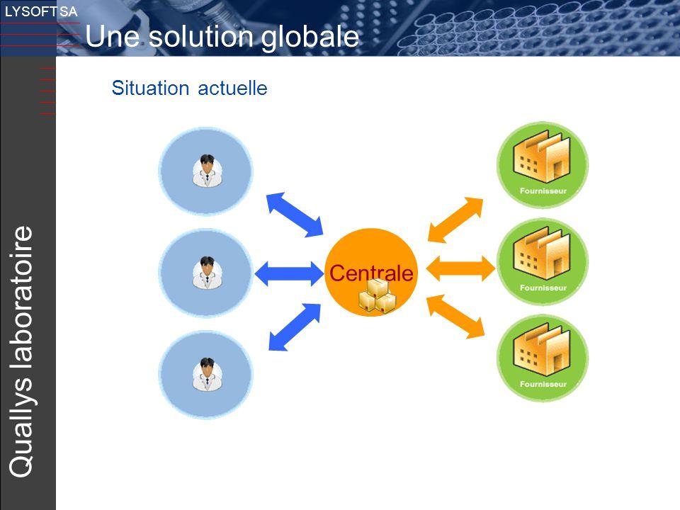 17 LYSOFT SA Quallys laboratoire v Centrale Situation actuelle Une solution globale