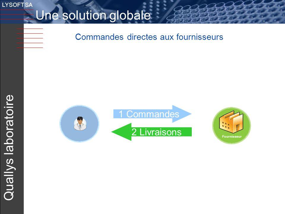 18 LYSOFT SA Commandes directes aux fournisseurs Quallys laboratoire 1 Commandes 2 Livraisons Une solution globale