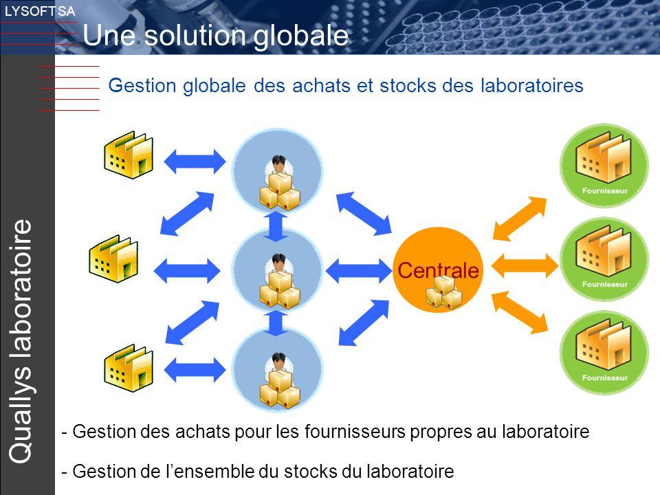 20 v LYSOFT SA Gestion globale des achats et stocks des laboratoires Quallys laboratoire Centrale - Gestion des achats pour les fournisseurs propres a