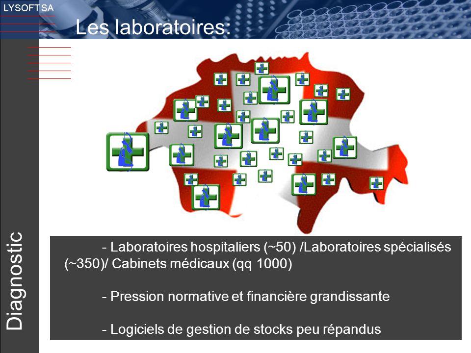 3 LYSOFT SA Les laboratoires: Diagnostic - Laboratoires hospitaliers (~50) /Laboratoires spécialisés (~350)/ Cabinets médicaux (qq 1000) - Pression no